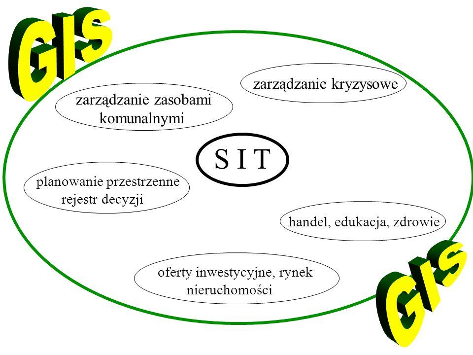 S I T GIS GIS zarządzanie kryzysowe zarządzanie zasobami komunalnymi