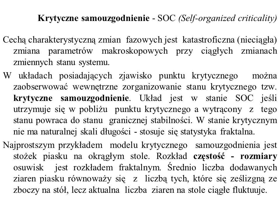 Krytyczne samouzgodnienie - SOC (Self-organized criticality)