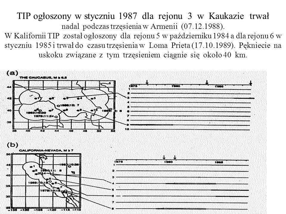 TIP ogłoszony w styczniu 1987 dla rejonu 3 w Kaukazie trwał nadal podczas trzęsienia w Armenii (07.12.1988).