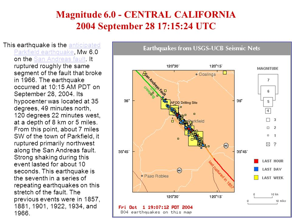 Magnitude 6.0 - CENTRAL CALIFORNIA 2004 September 28 17:15:24 UTC