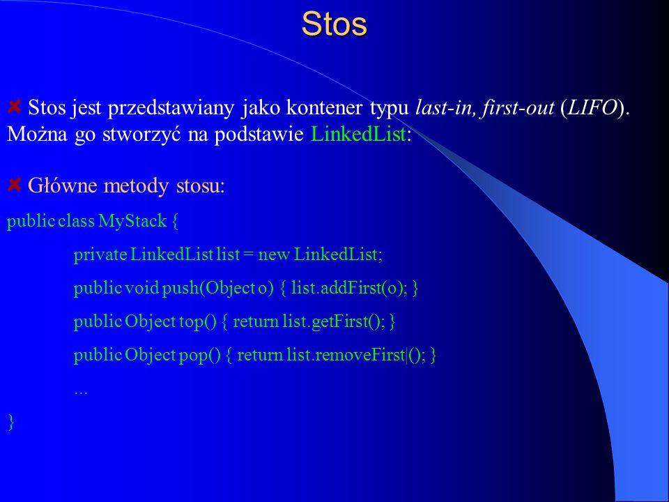 Stos Stos jest przedstawiany jako kontener typu last-in, first-out (LIFO). Można go stworzyć na podstawie LinkedList: