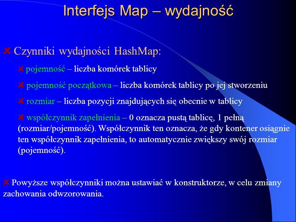 Interfejs Map – wydajność