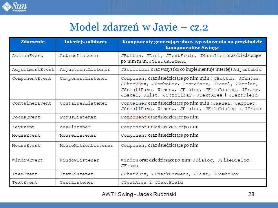 Model zdarzeń w Javie – cz.2