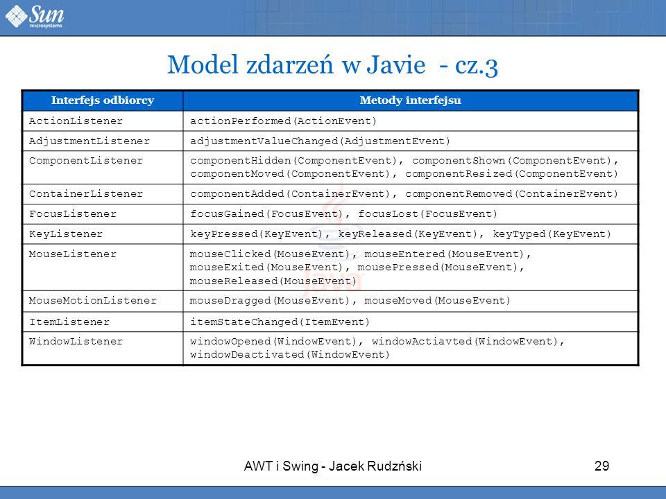 Model zdarzeń w Javie - cz.3