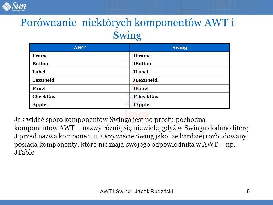 Porównanie niektórych komponentów AWT i Swing
