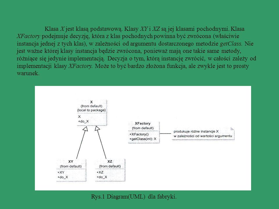 Rys.1 Diagram(UML) dla fabryki.