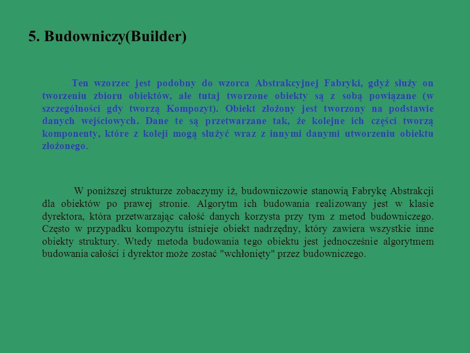 5. Budowniczy(Builder)