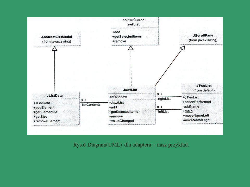 Rys.6 Diagram(UML) dla adaptera – nasz przykład.