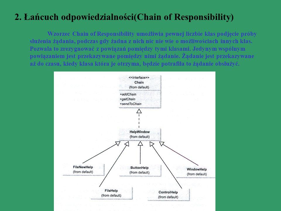 2. Łańcuch odpowiedzialności(Chain of Responsibility)