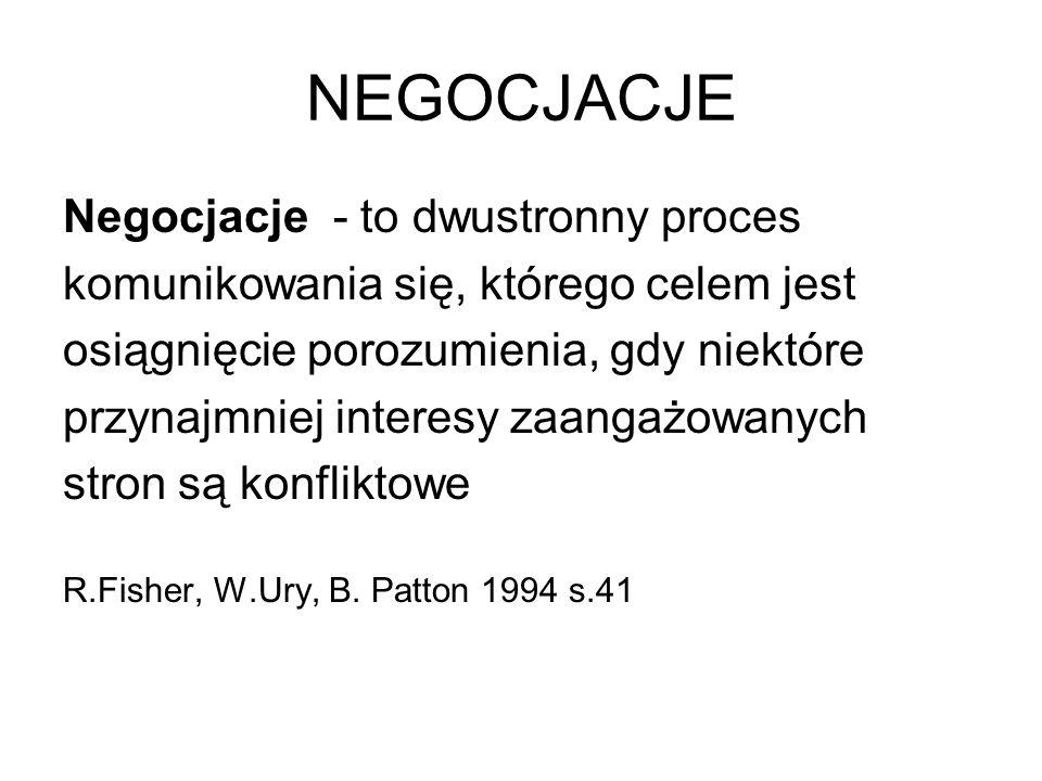 NEGOCJACJE Negocjacje - to dwustronny proces