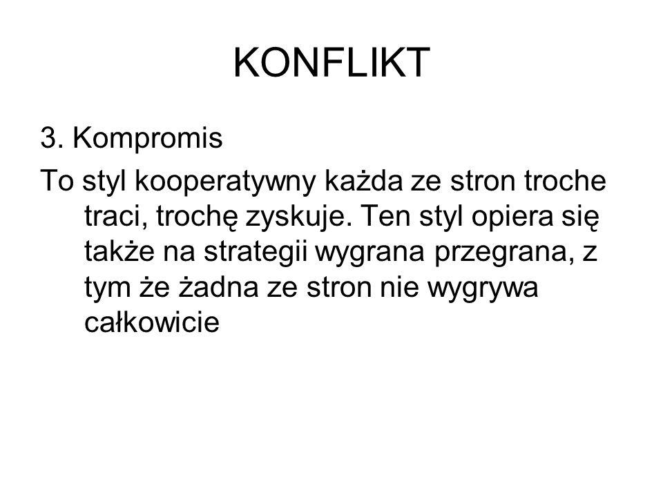 KONFLIKT 3. Kompromis.