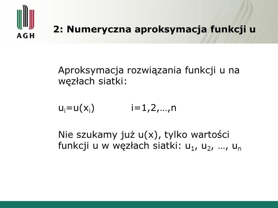 2: Numeryczna aproksymacja funkcji u