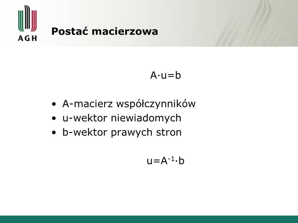 Postać macierzowa A·u=b. A-macierz współczynników. u-wektor niewiadomych. b-wektor prawych stron.
