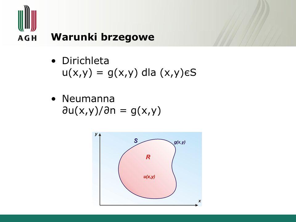Warunki brzegowe Dirichleta u(x,y) = g(x,y) dla (x,y)єS Neumanna ∂u(x,y)/∂n = g(x,y)