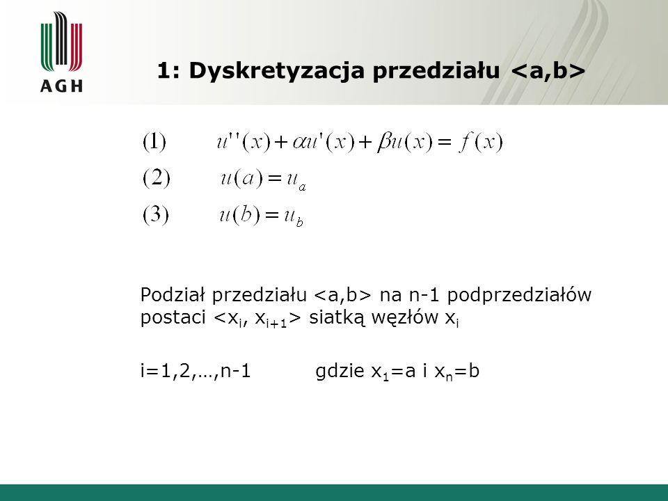 1: Dyskretyzacja przedziału <a,b>