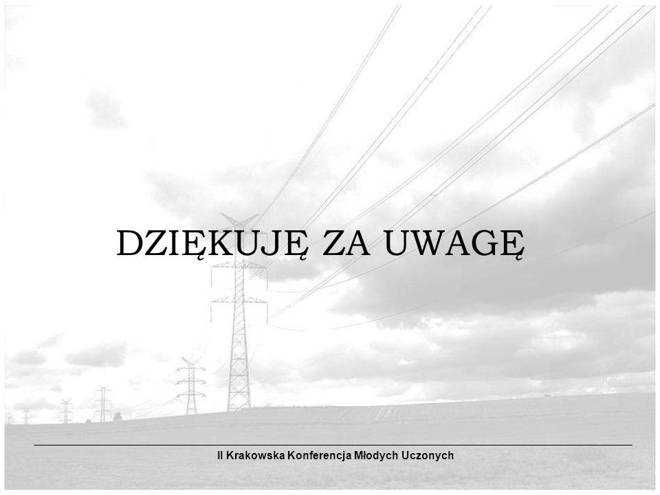 DZIĘKUJĘ ZA UWAGĘ II Krakowska Konferencja Młodych Uczonych