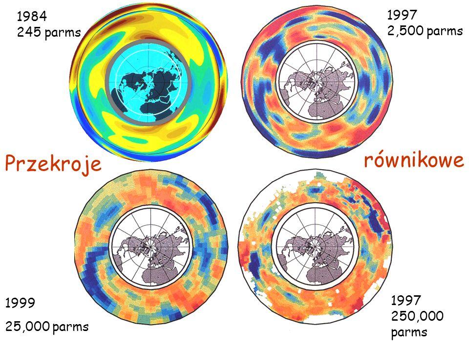 równikowe Przekroje 1997 1984 2,500 parms 245 parms 1997 1999 250,000