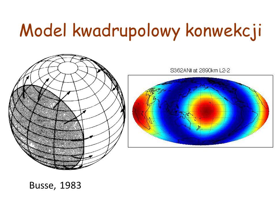 Model kwadrupolowy konwekcji