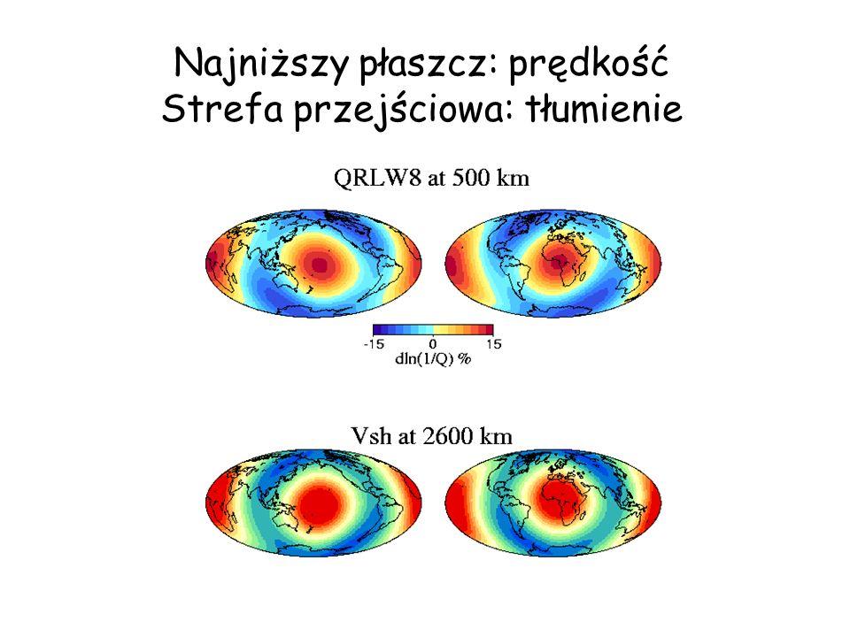 Najniższy płaszcz: prędkość Strefa przejściowa: tłumienie