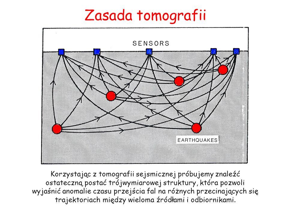 Zasada tomografii