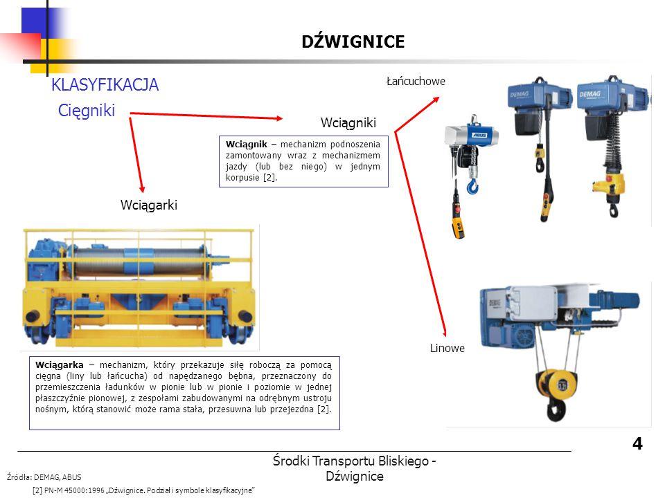 Środki Transportu Bliskiego - Dźwignice