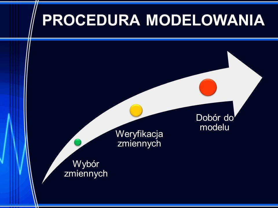PROCEDURA MODELOWANIA