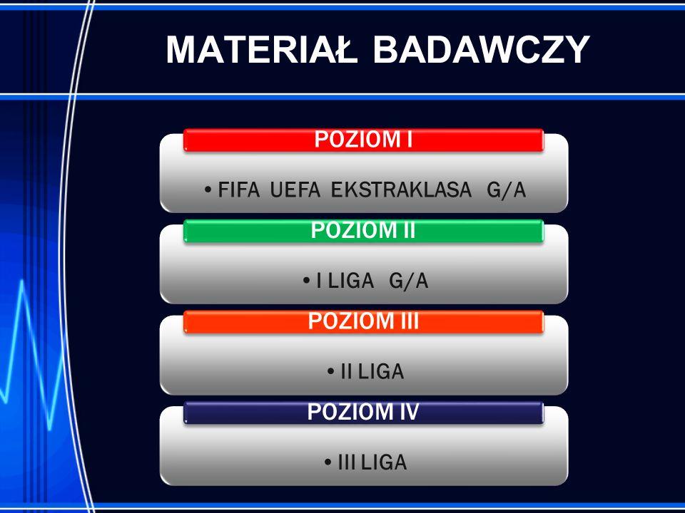 FIFA UEFA EKSTRAKLASA G/A