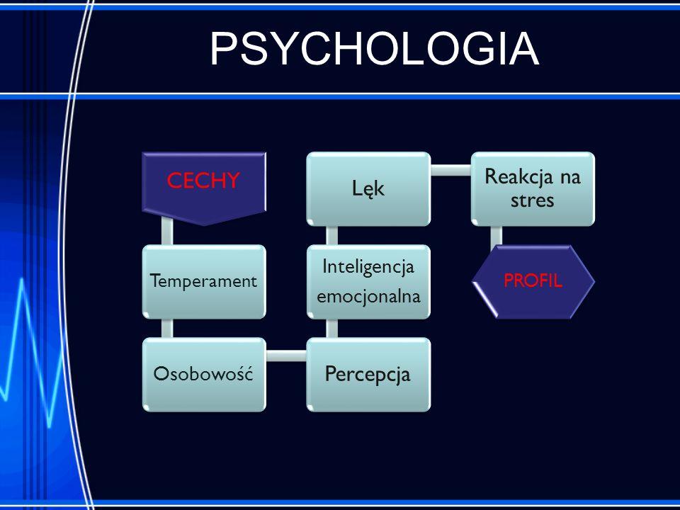 PSYCHOLOGIA CECHY Reakcja na stres Lęk Percepcja Inteligencja