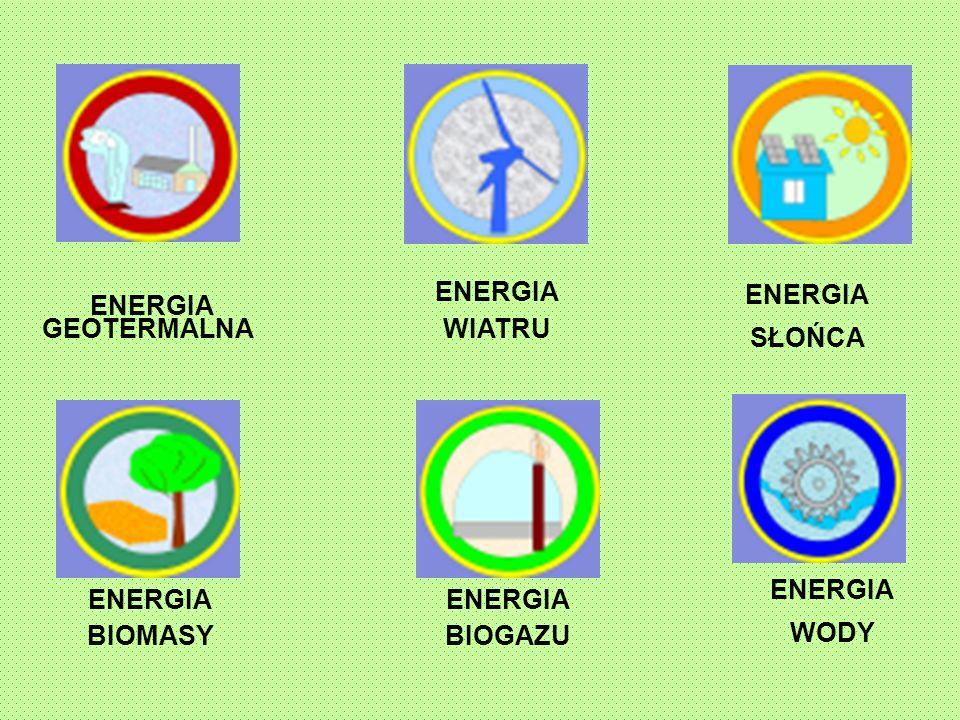 ENERGIA GEOTERMALNA ENERGIA WIATRU ENERGIA SŁOŃCA ENERGIA WODY ENERGIA