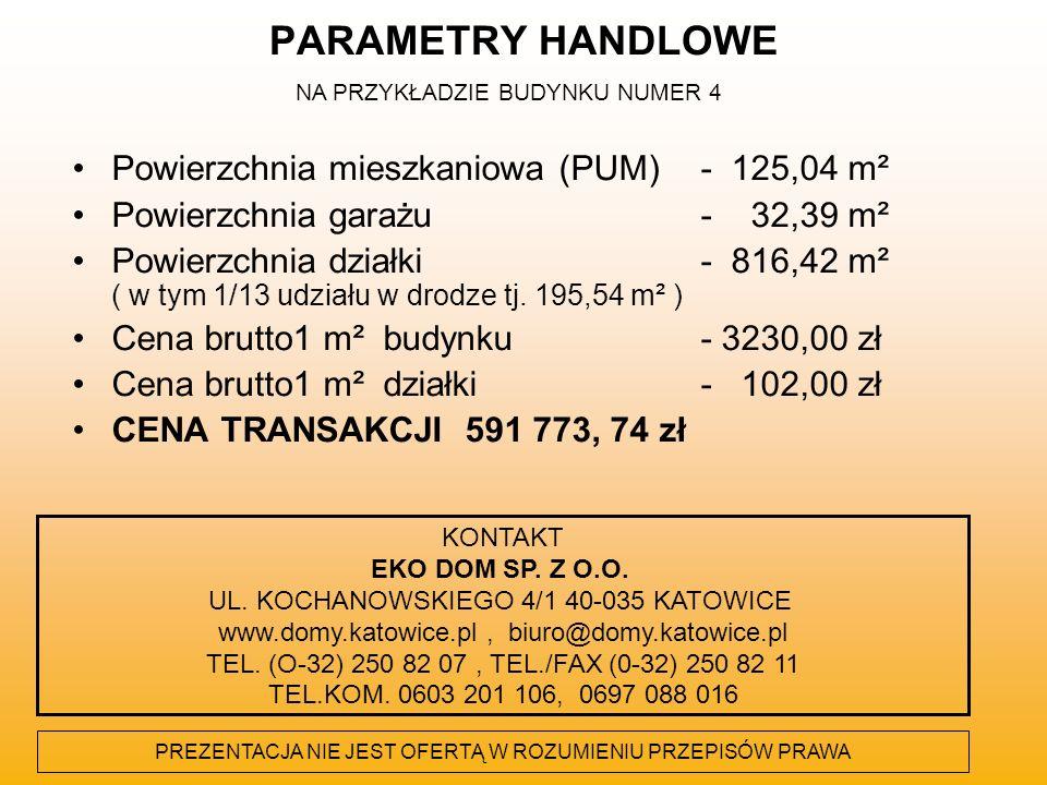 PARAMETRY HANDLOWE Powierzchnia mieszkaniowa (PUM) - 125,04 m²