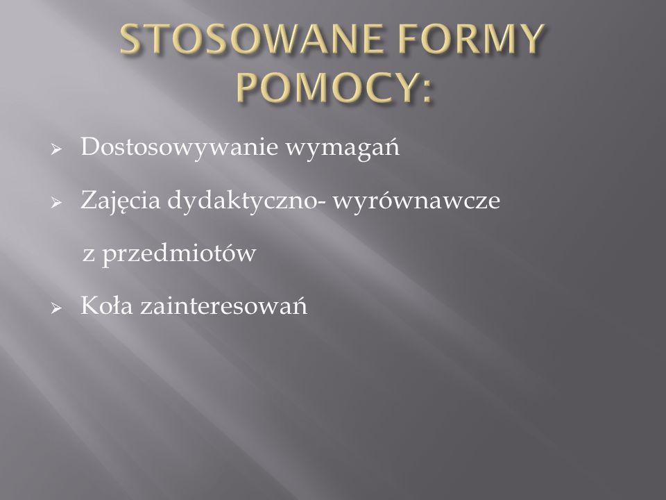 STOSOWANE FORMY POMOCY: