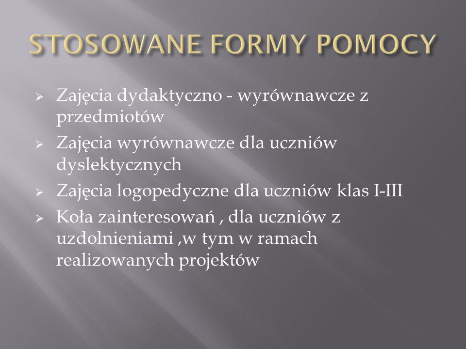 STOSOWANE FORMY POMOCY