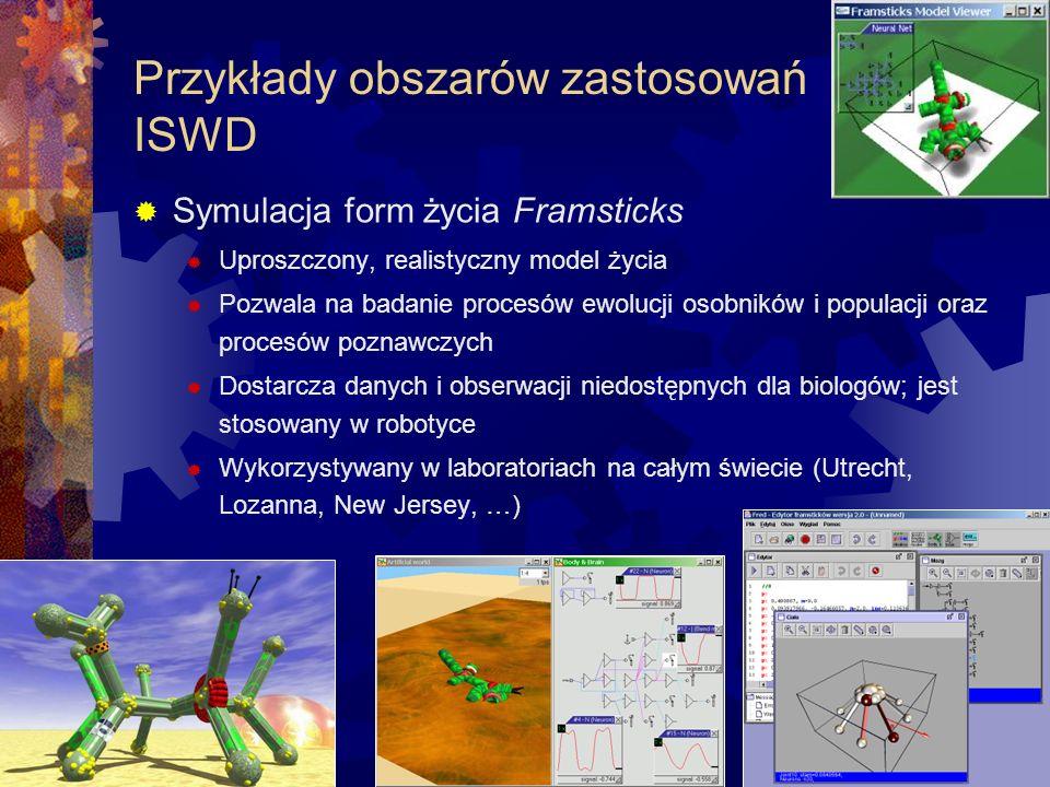 Przykłady obszarów zastosowań ISWD