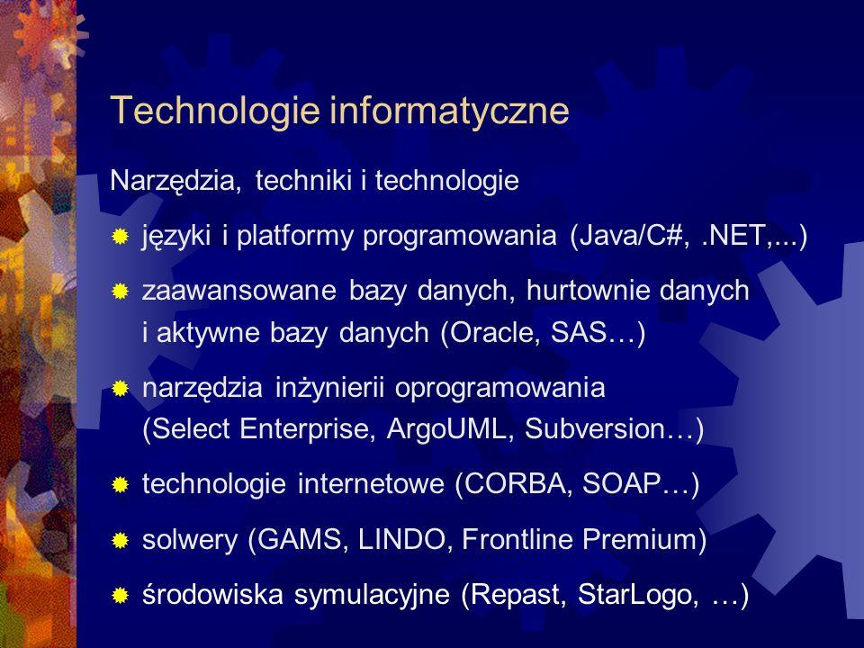 Technologie informatyczne