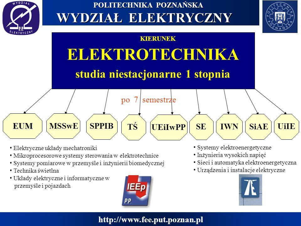 KIERUNEK ELEKTROTECHNIKA studia niestacjonarne 1 stopnia
