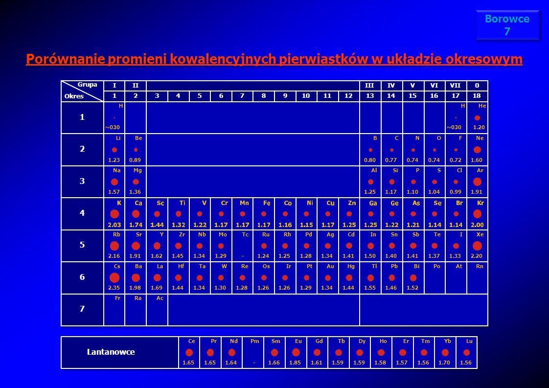 Porównanie promieni kowalencyjnych pierwiastków w układzie okresowym