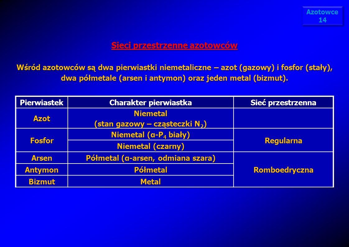 Sieci przestrzenne azotowców