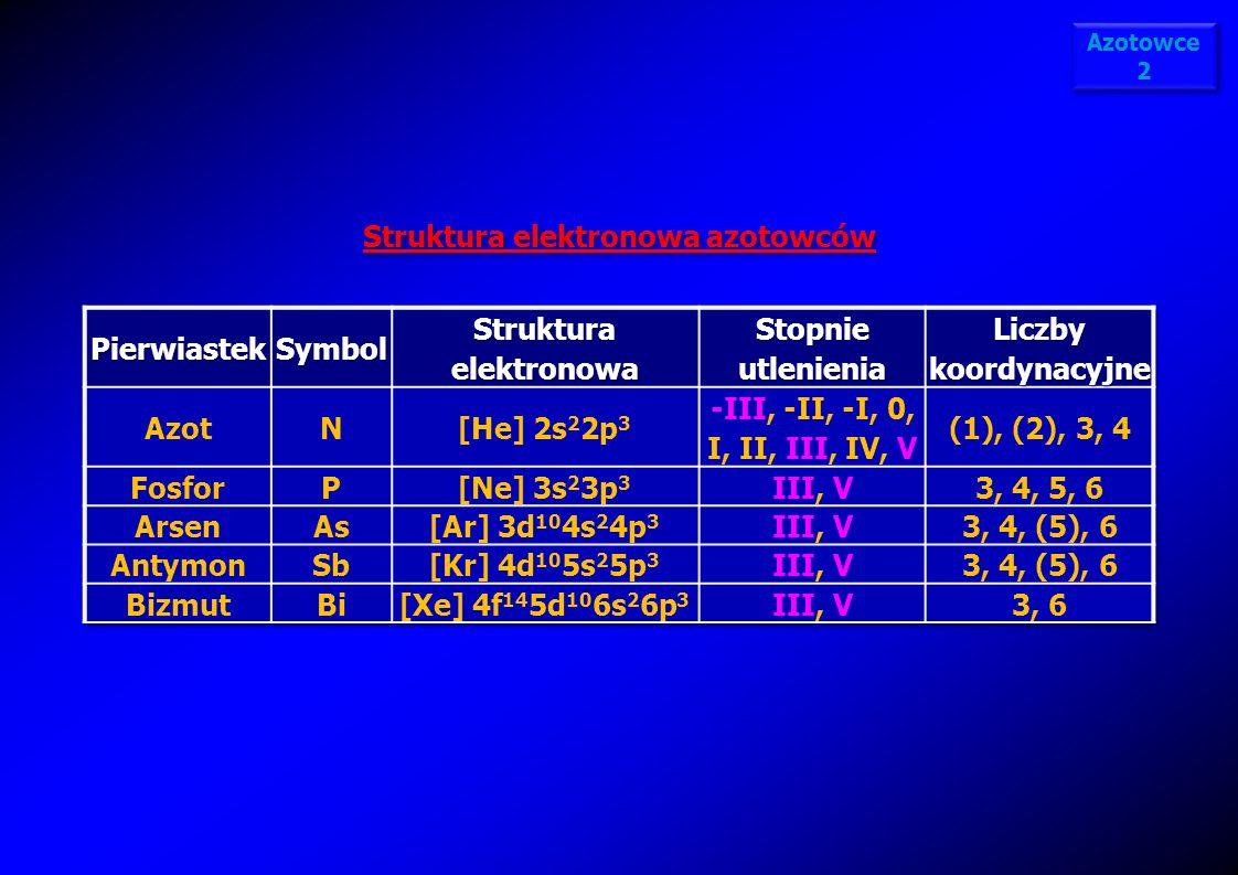 Struktura elektronowa azotowców Struktura elektronowa