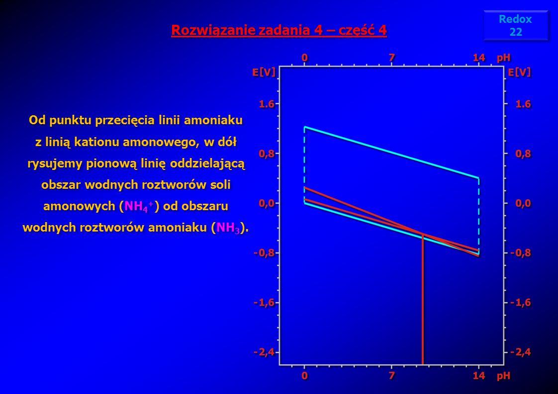 Rozwiązanie zadania 4 – część 4 Od punktu przecięcia linii amoniaku