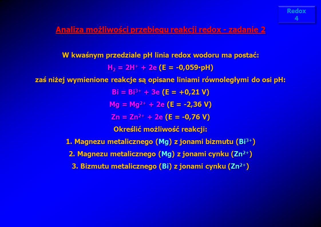 Analiza możliwości przebiegu reakcji redox - zadanie 2