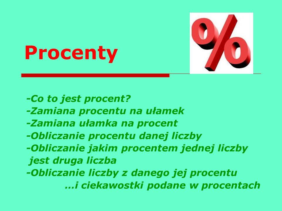 Procenty -Co to jest procent -Zamiana procentu na ułamek