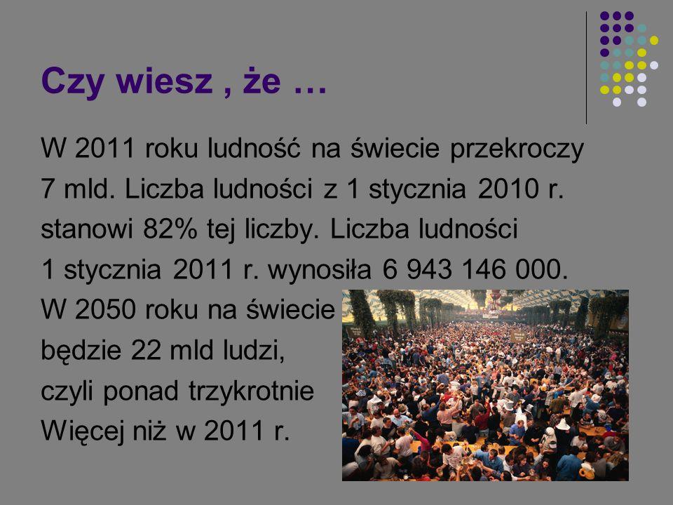 Czy wiesz , że … W 2011 roku ludność na świecie przekroczy