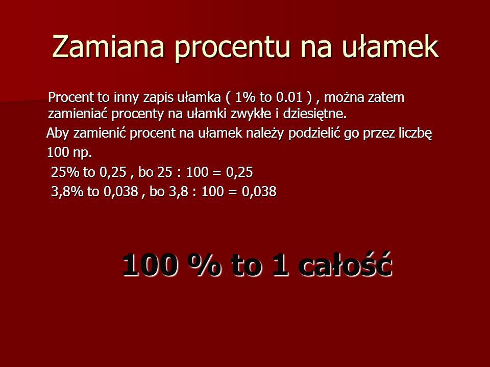 Zamiana procentu na ułamek