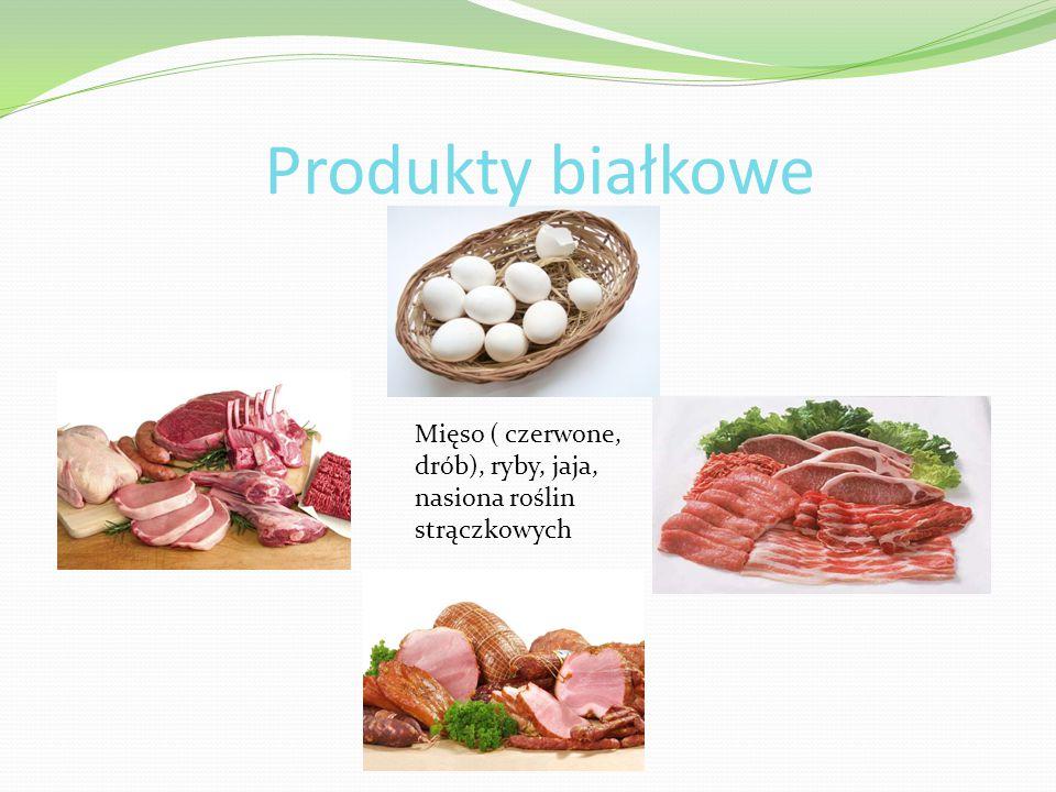 Produkty białkowe Mięso ( czerwone, drób), ryby, jaja, nasiona roślin strączkowych