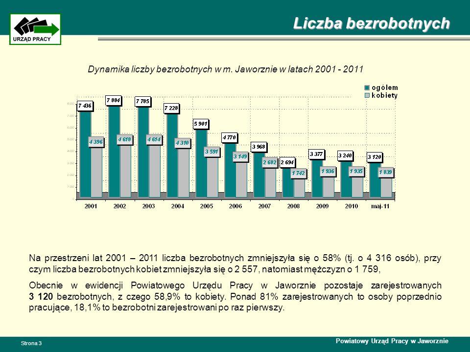 Dynamika liczby bezrobotnych w m. Jaworznie w latach 2001 - 2011