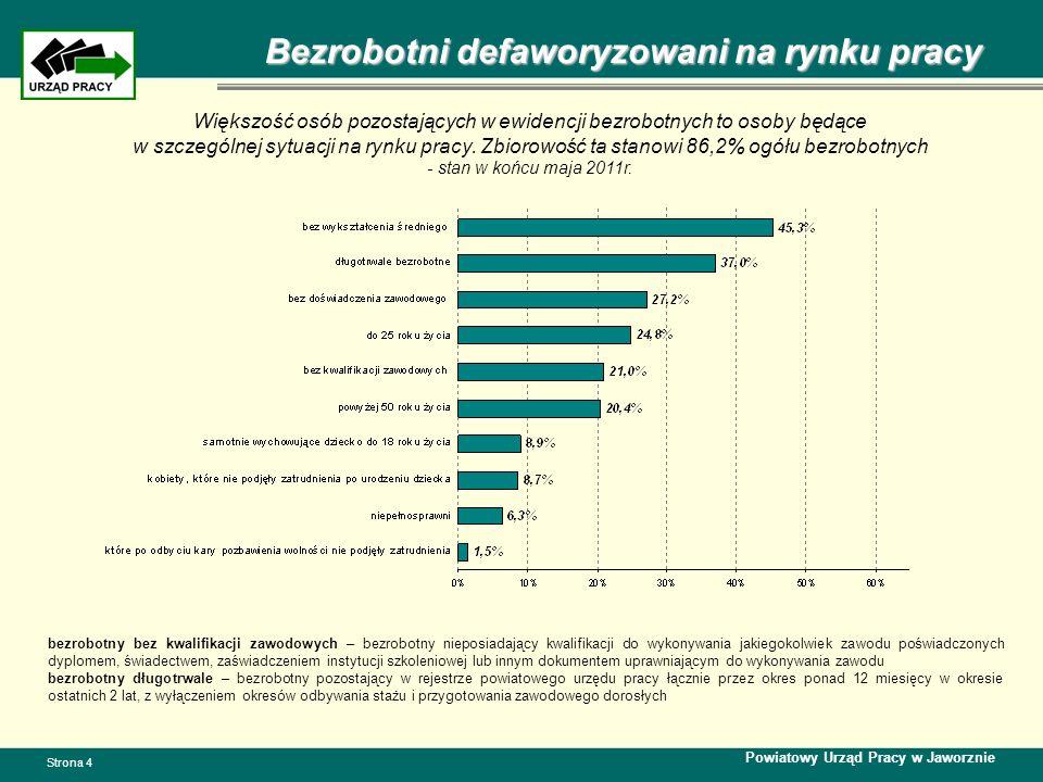 Bezrobotni defaworyzowani na rynku pracy