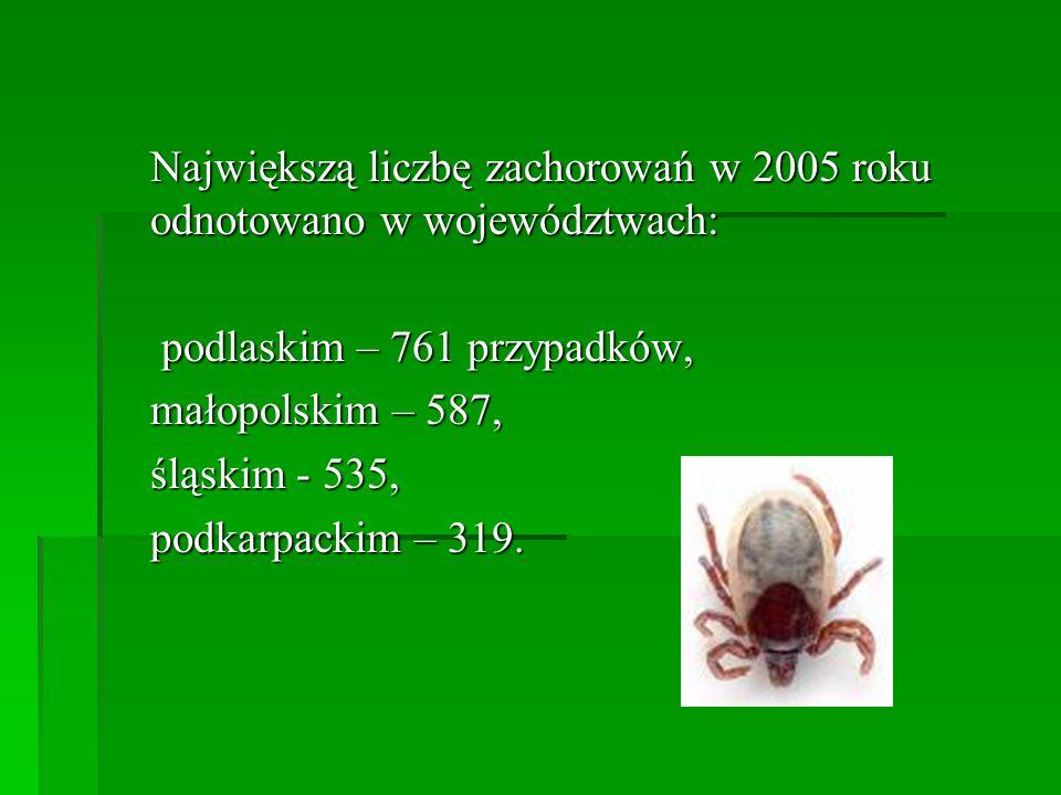 Największą liczbę zachorowań w 2005 roku odnotowano w województwach: podlaskim – 761 przypadków, małopolskim – 587, śląskim - 535, podkarpackim – 319.