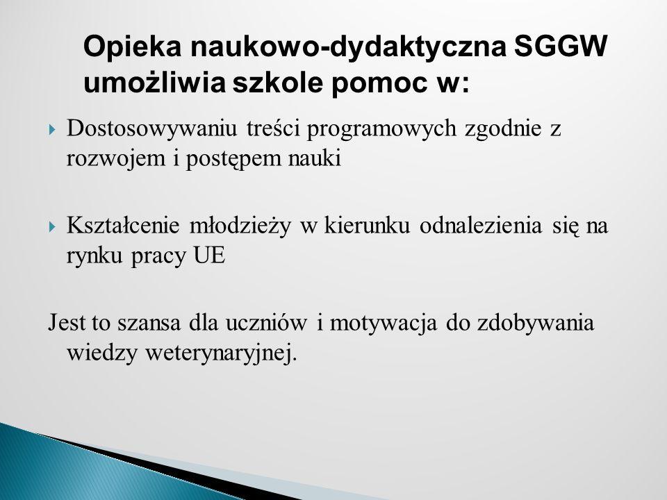 Opieka naukowo-dydaktyczna SGGW umożliwia szkole pomoc w: