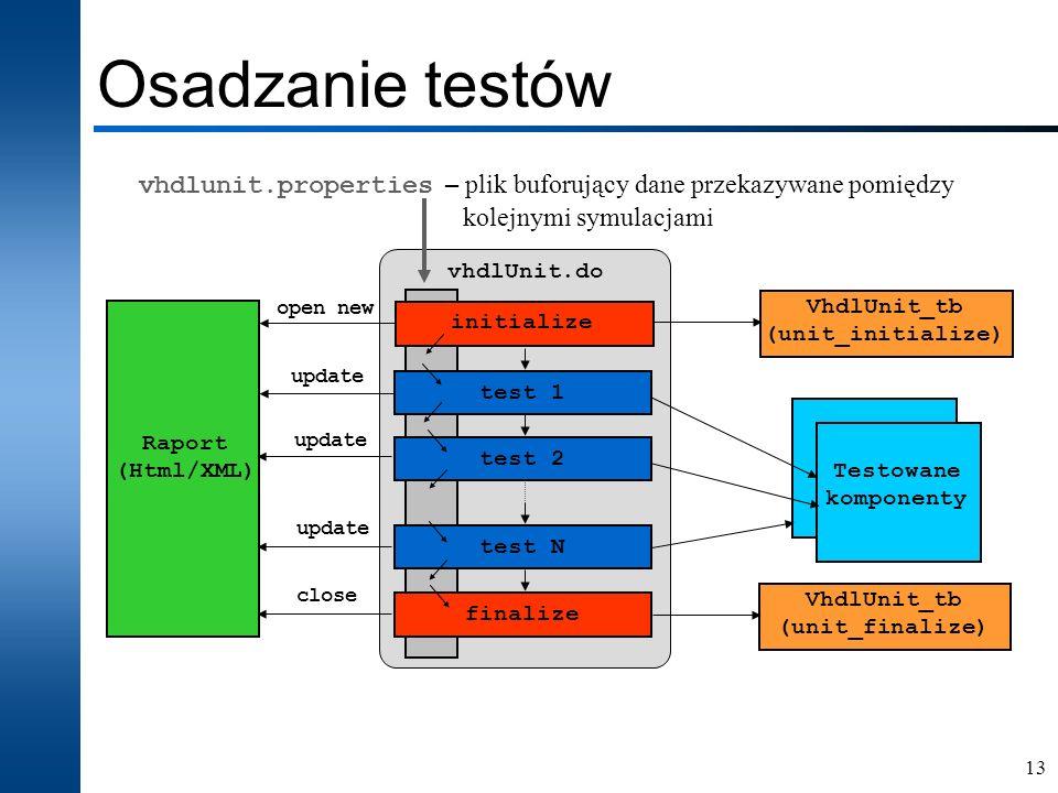 Osadzanie testów vhdlunit.properties – plik buforujący dane przekazywane pomiędzy kolejnymi symulacjami.