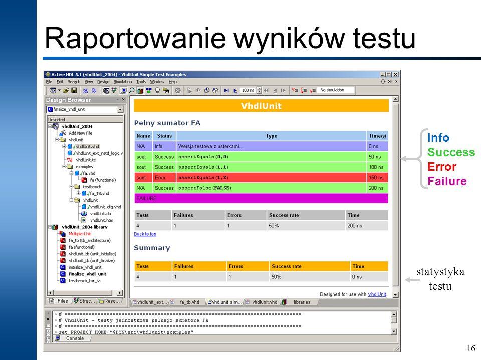 Raportowanie wyników testu